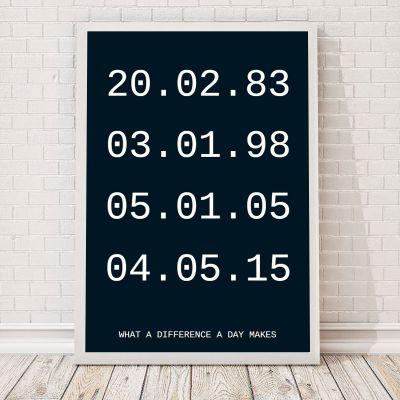 Geschenk zum Abschluss - Wichtige Daten - Personalisierbares Poster