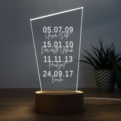Wohnen - LED-Leuchte Wichtige Daten