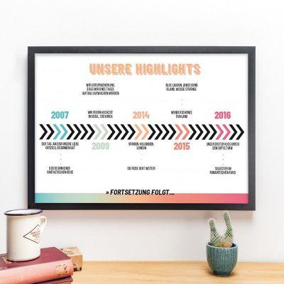Hochzeitstag Geschenk - Personalisierbares Poster Unsere Highlights