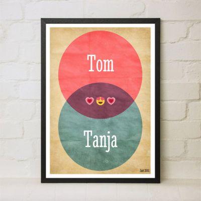 Hochzeitstag Geschenk - Venn-Diagramm Personalisiertes Poster